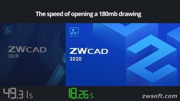 zwcad 2020