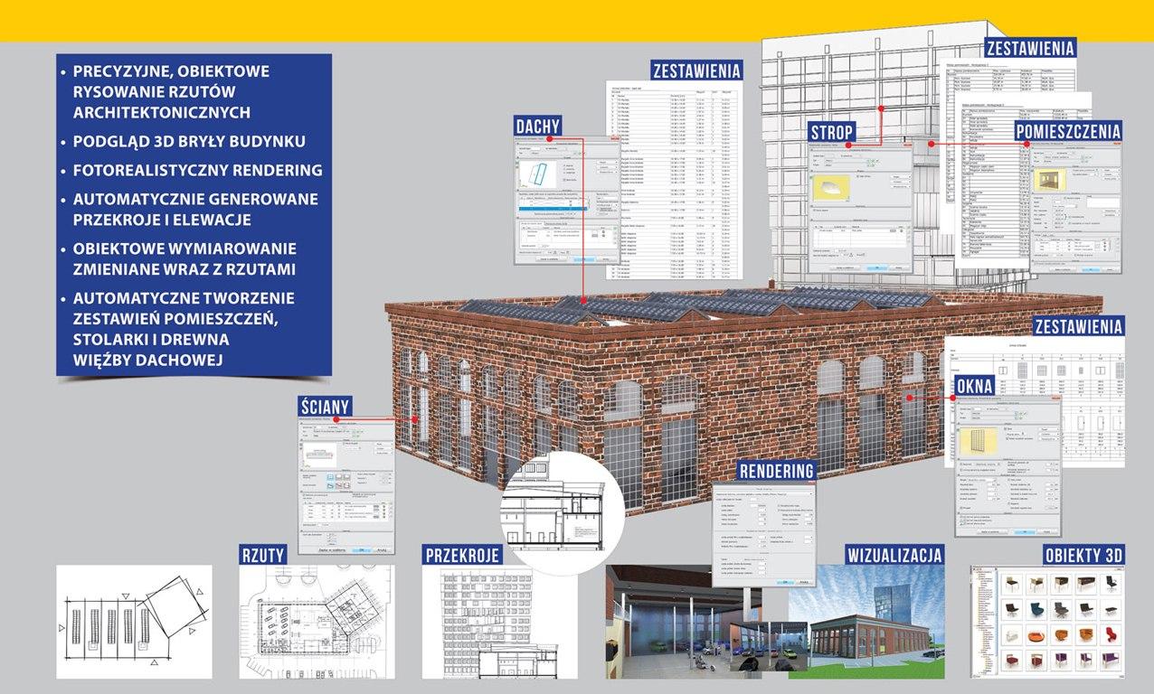 arcadia architektura